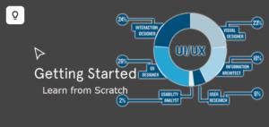 UI and UX training by shuvam panda